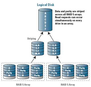 How to recover data from a raid 1 array